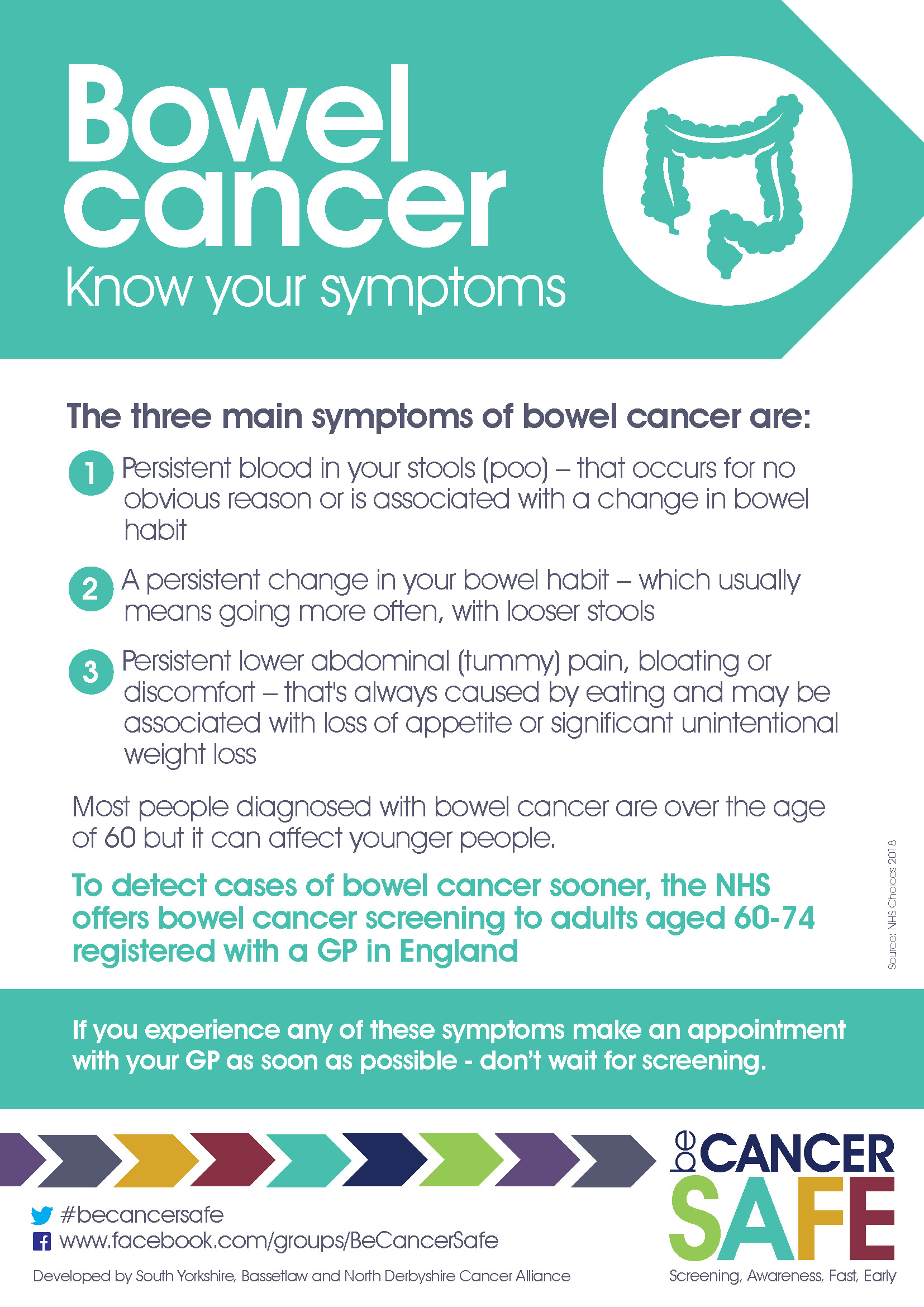 Bowel Cancer Poster A4 Voluntary Action Rotherham